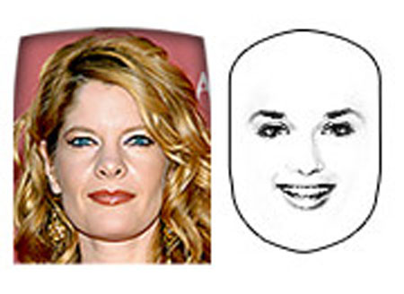 تعريف الوجه المربع